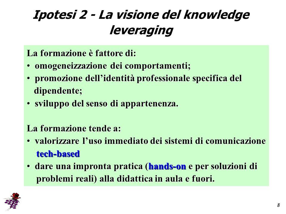 Ipotesi 2 - La visione del knowledge leveraging 8 La formazione è fattore di: omogeneizzazione dei comportamenti; omogeneizzazione dei comportamenti; promozione dellidentità professionale specifica del promozione dellidentità professionale specifica del dipendente; dipendente; sviluppo del senso di appartenenza.