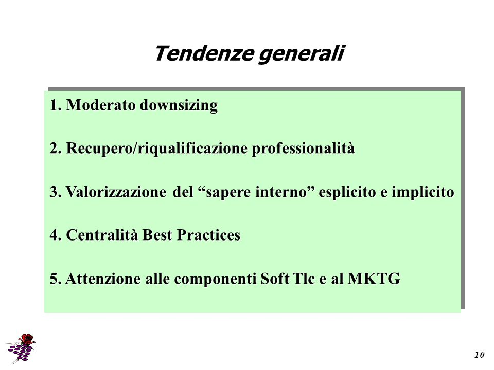 Tendenze generali 10 1.Moderato downsizing 2. Recupero/riqualificazione professionalità 3.