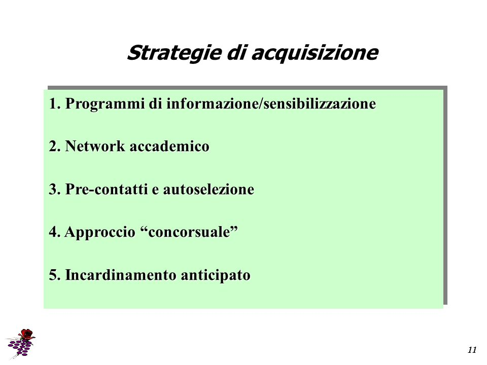 Strategie di acquisizione 11 1.Programmi di informazione/sensibilizzazione 2.