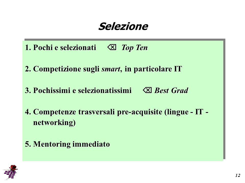 Selezione 12 1.Pochi e selezionati Top Ten 2. Competizione sugli smart, in particolare IT 3.