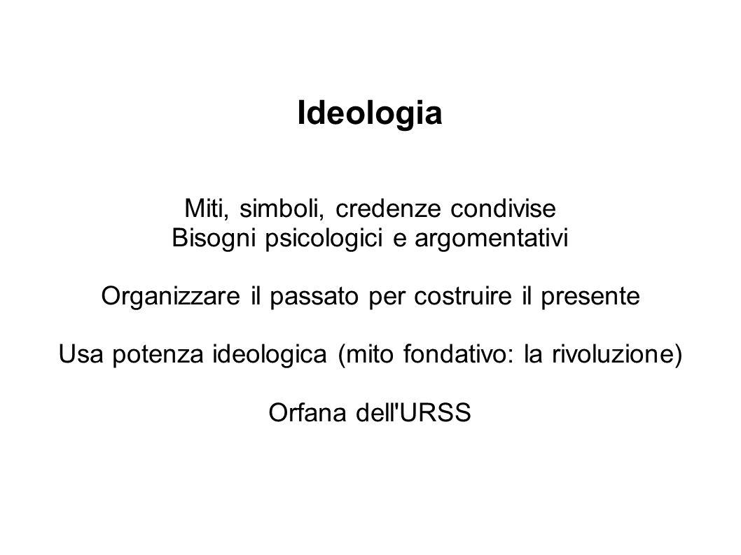 Ideologia Miti, simboli, credenze condivise Bisogni psicologici e argomentativi Organizzare il passato per costruire il presente Usa potenza ideologica (mito fondativo: la rivoluzione) Orfana dell URSS