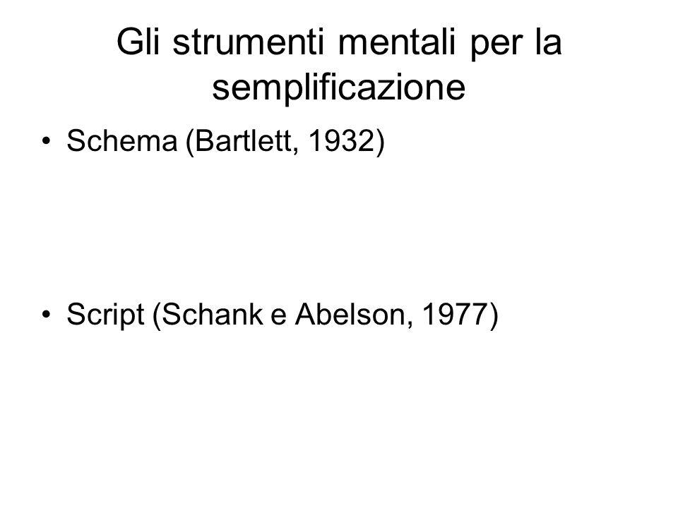 Gli strumenti mentali per la semplificazione Schema (Bartlett, 1932) Script (Schank e Abelson, 1977)