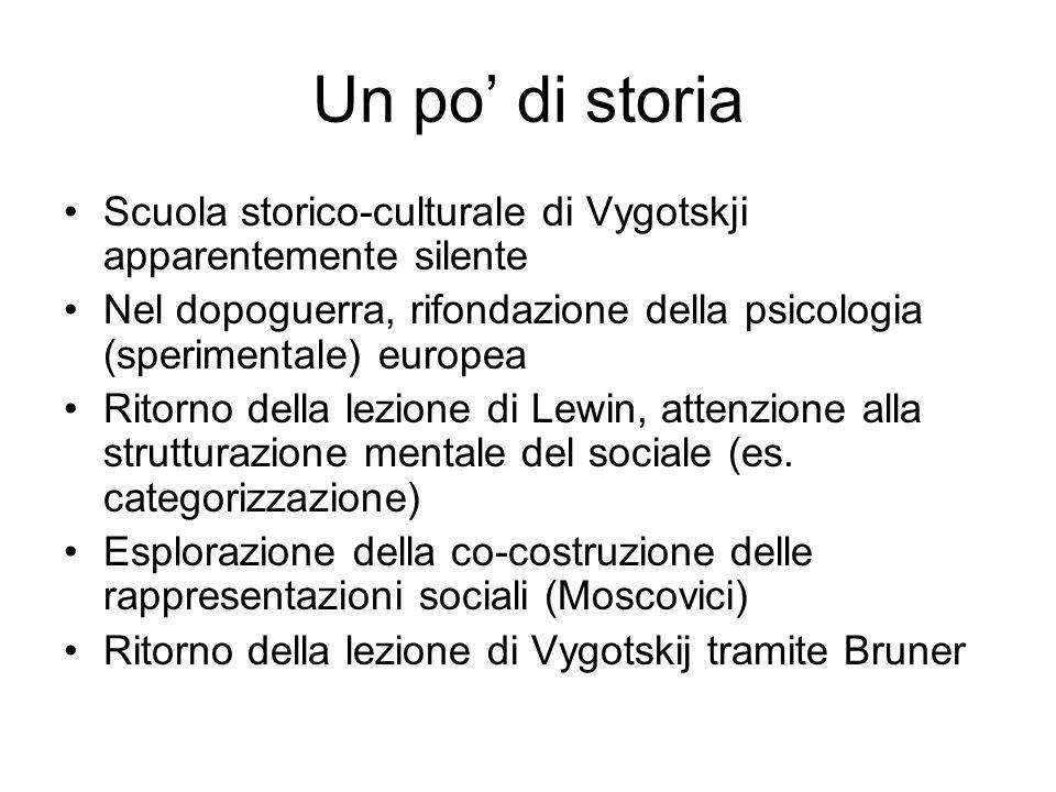 Un po di storia Scuola storico-culturale di Vygotskji apparentemente silente Nel dopoguerra, rifondazione della psicologia (sperimentale) europea Ritorno della lezione di Lewin, attenzione alla strutturazione mentale del sociale (es.