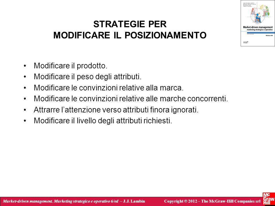 Market-driven management. Marketing strategico e operativo 6/ed – J.J. LambinCopyright © 2012 – The McGraw-Hill Companies srl STRATEGIE PER MODIFICARE