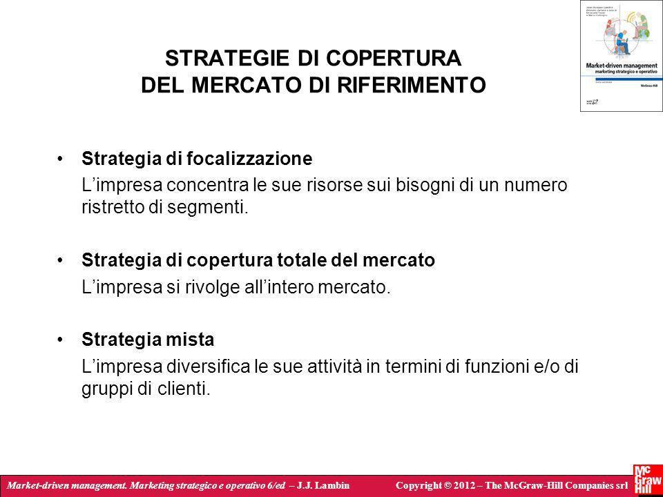Market-driven management. Marketing strategico e operativo 6/ed – J.J. LambinCopyright © 2012 – The McGraw-Hill Companies srl STRATEGIE DI COPERTURA D