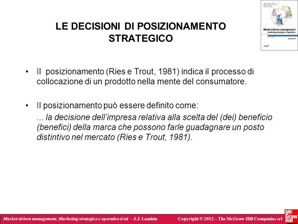 Market-driven management. Marketing strategico e operativo 6/ed – J.J. LambinCopyright © 2012 – The McGraw-Hill Companies srl LE DECISIONI DI POSIZION
