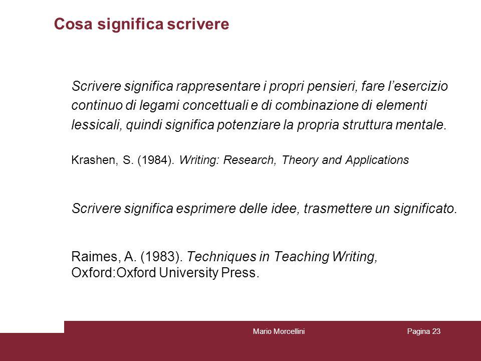 Mario MorcelliniPagina 23 Cosa significa scrivere Scrivere significa rappresentare i propri pensieri, fare lesercizio continuo di legami concettuali e
