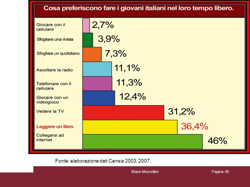Mario MorcelliniPagina 40 Fonte: elaborazione dati Censis 2003, 2007.