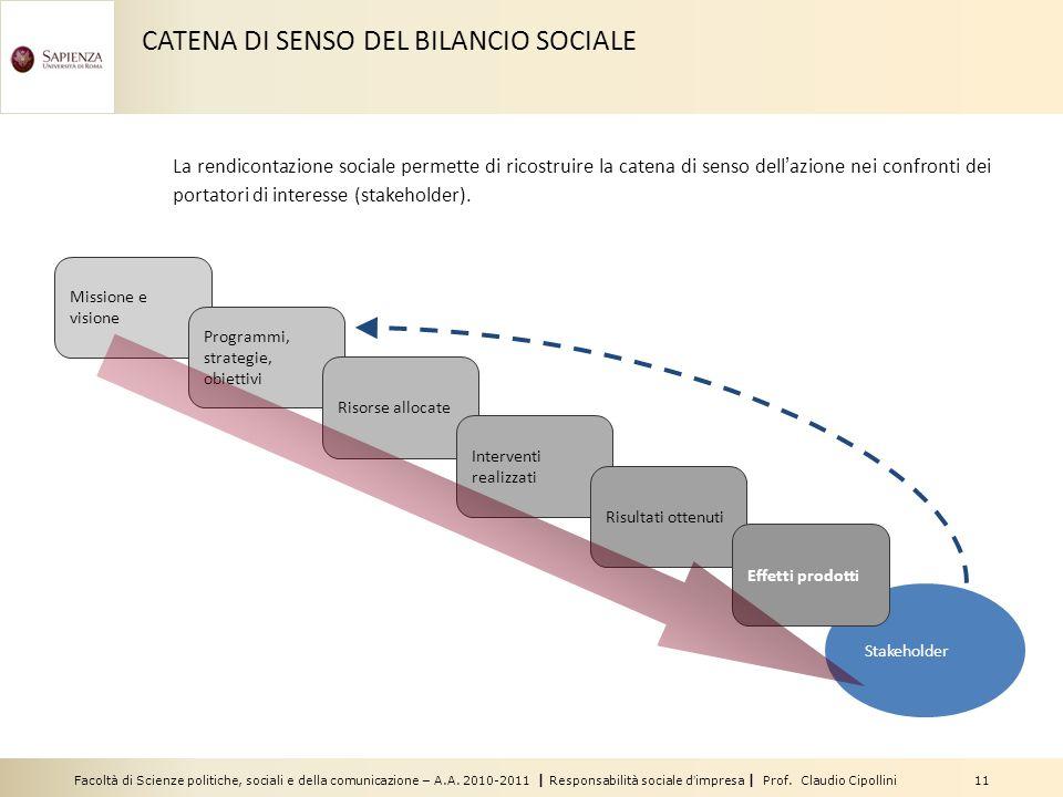 Facoltà di Scienze politiche, sociali e della comunicazione – A.A. 2010-2011 | Responsabilità sociale dimpresa | Prof. Claudio Cipollini 11 Stakeholde