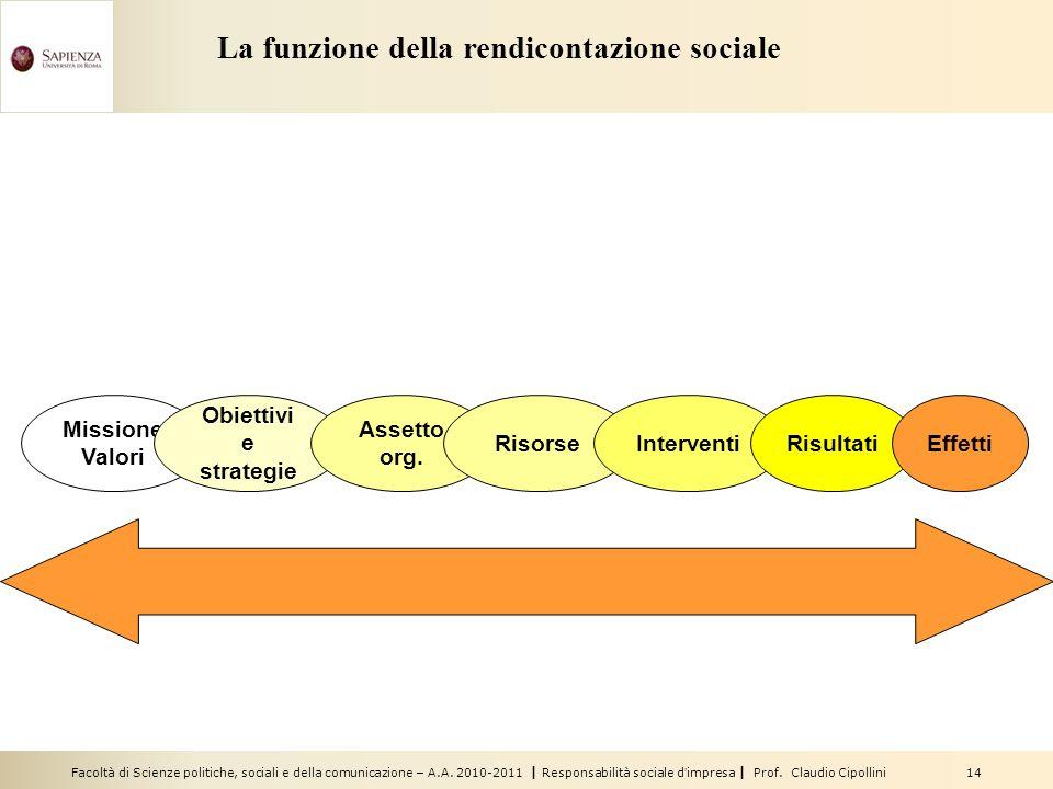 Facoltà di Scienze politiche, sociali e della comunicazione – A.A. 2010-2011 | Responsabilità sociale dimpresa | Prof. Claudio Cipollini 14 Missione V