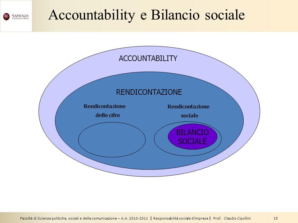 Facoltà di Scienze politiche, sociali e della comunicazione – A.A. 2010-2011 | Responsabilità sociale dimpresa | Prof. Claudio Cipollini 15 Accountabi