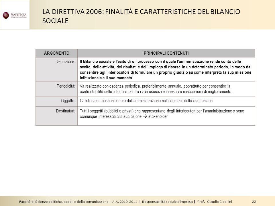 Facoltà di Scienze politiche, sociali e della comunicazione – A.A. 2010-2011 | Responsabilità sociale dimpresa | Prof. Claudio Cipollini 22 ARGOMENTOP