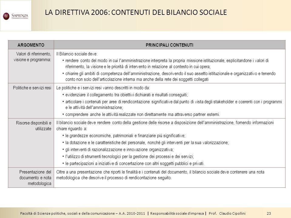 Facoltà di Scienze politiche, sociali e della comunicazione – A.A. 2010-2011 | Responsabilità sociale dimpresa | Prof. Claudio Cipollini 23 ARGOMENTOP