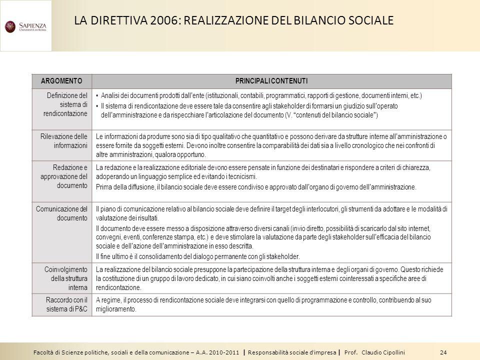 Facoltà di Scienze politiche, sociali e della comunicazione – A.A. 2010-2011 | Responsabilità sociale dimpresa | Prof. Claudio Cipollini 24 ARGOMENTOP