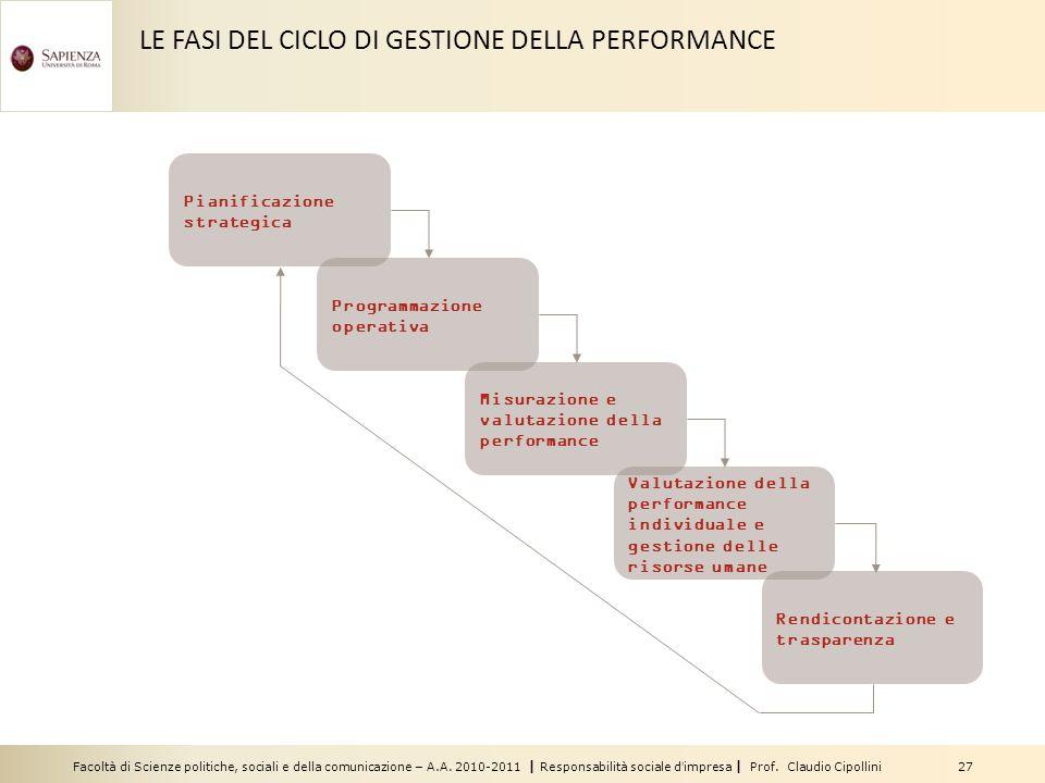 Facoltà di Scienze politiche, sociali e della comunicazione – A.A. 2010-2011 | Responsabilità sociale dimpresa | Prof. Claudio Cipollini 27 LE FASI DE