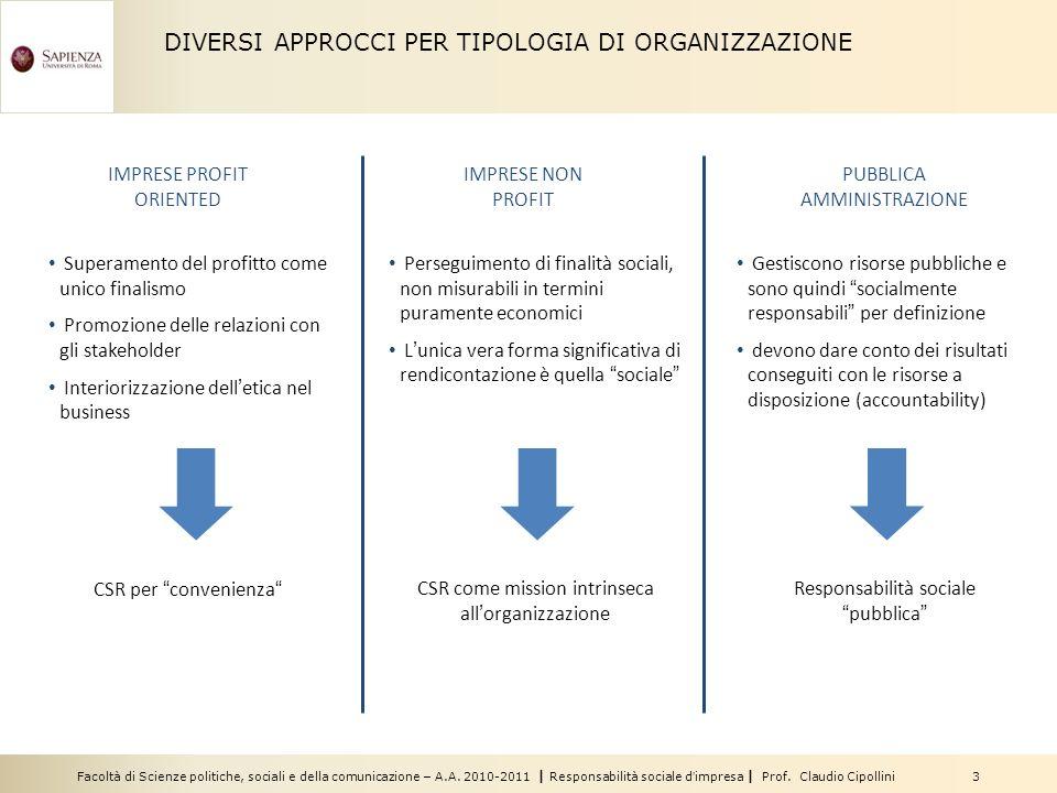 Facoltà di Scienze politiche, sociali e della comunicazione – A.A. 2010-2011 | Responsabilità sociale dimpresa | Prof. Claudio Cipollini 3 Superamento