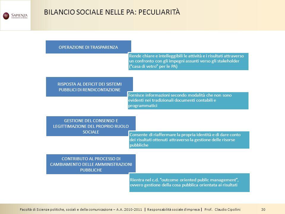 Facoltà di Scienze politiche, sociali e della comunicazione – A.A. 2010-2011 | Responsabilità sociale dimpresa | Prof. Claudio Cipollini 30 OPERAZIONE