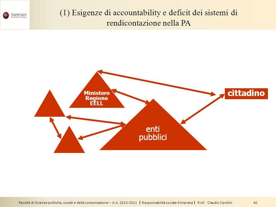 Facoltà di Scienze politiche, sociali e della comunicazione – A.A. 2010-2011 | Responsabilità sociale dimpresa | Prof. Claudio Cipollini 40 enti pubbl