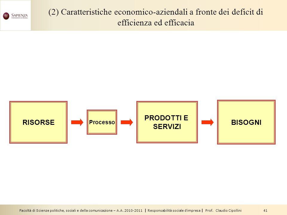 Facoltà di Scienze politiche, sociali e della comunicazione – A.A. 2010-2011 | Responsabilità sociale dimpresa | Prof. Claudio Cipollini 41 BISOGNI PR