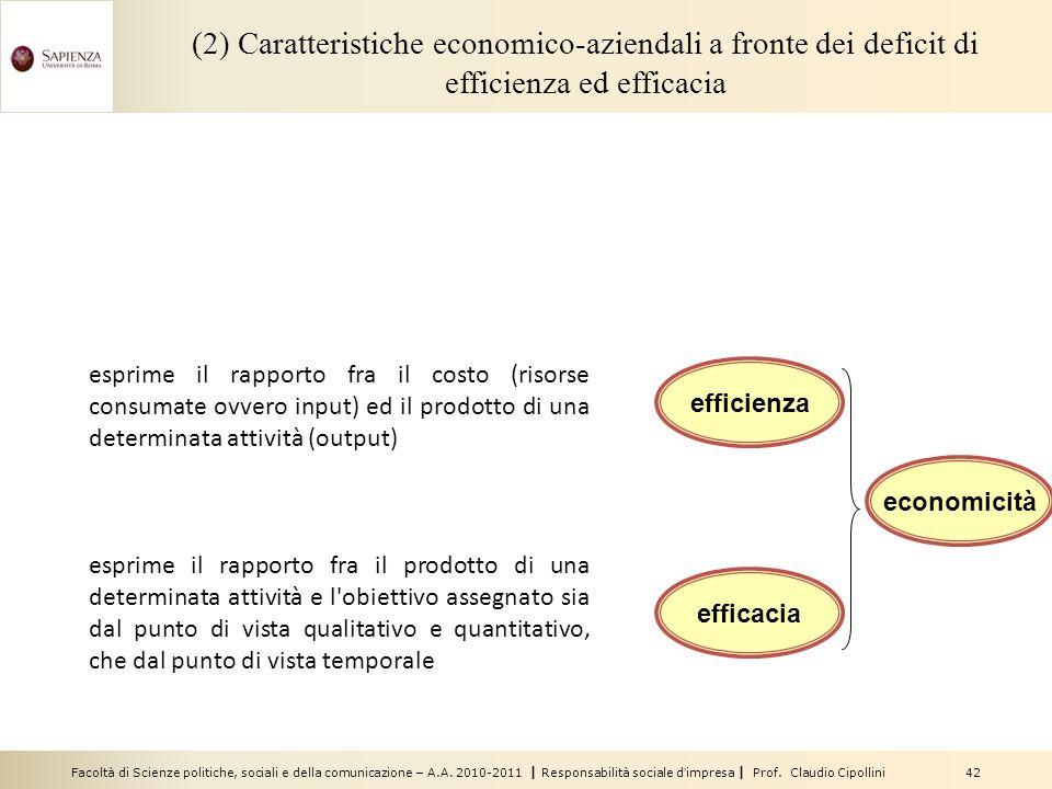 Facoltà di Scienze politiche, sociali e della comunicazione – A.A. 2010-2011 | Responsabilità sociale dimpresa | Prof. Claudio Cipollini 42 (2) Caratt
