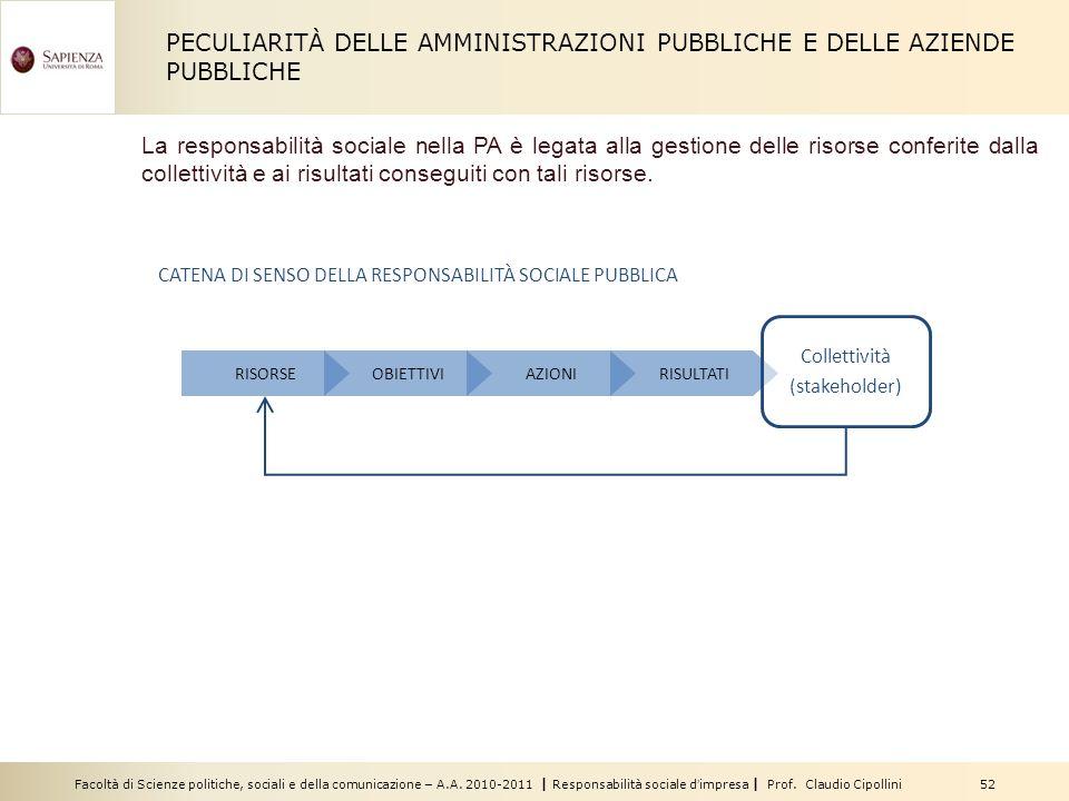 Facoltà di Scienze politiche, sociali e della comunicazione – A.A. 2010-2011 | Responsabilità sociale dimpresa | Prof. Claudio Cipollini 52 PECULIARIT