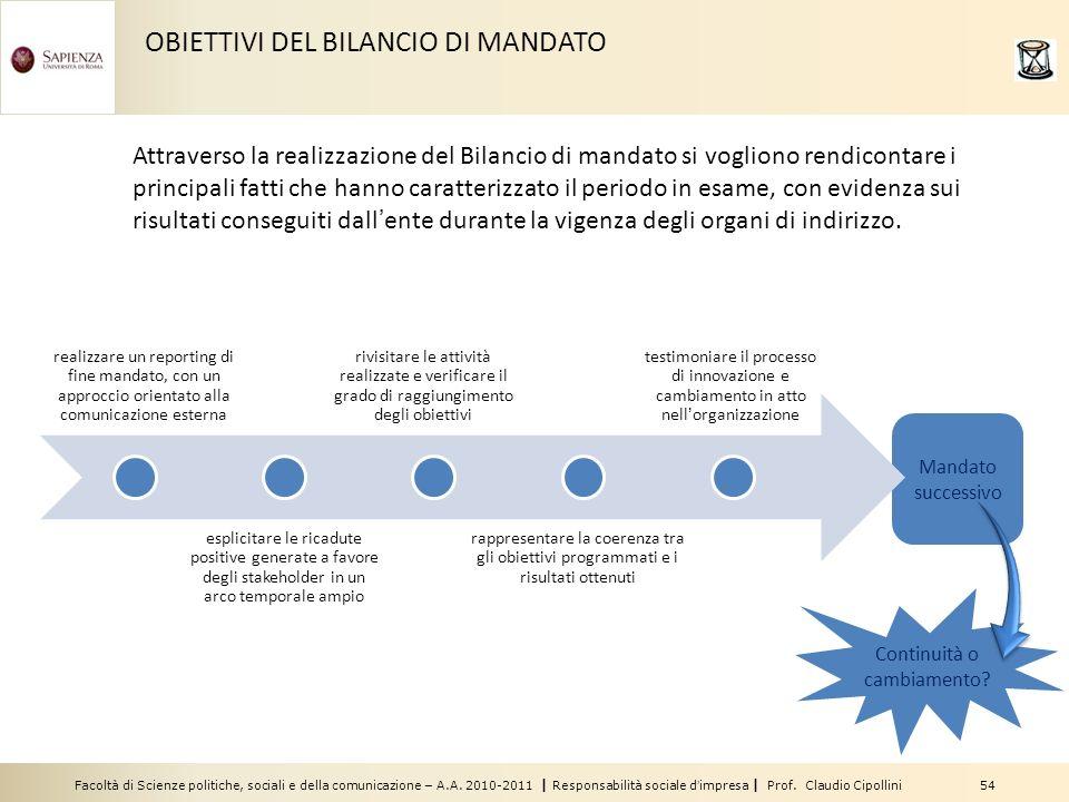Facoltà di Scienze politiche, sociali e della comunicazione – A.A. 2010-2011 | Responsabilità sociale dimpresa | Prof. Claudio Cipollini 54 Mandato su