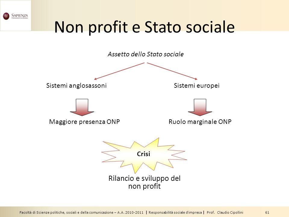 Facoltà di Scienze politiche, sociali e della comunicazione – A.A. 2010-2011 | Responsabilità sociale dimpresa | Prof. Claudio Cipollini 61 Non profit
