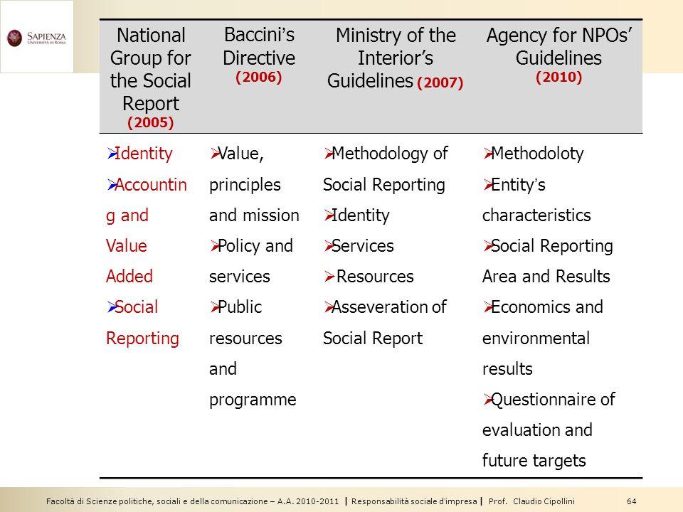 Facoltà di Scienze politiche, sociali e della comunicazione – A.A. 2010-2011 | Responsabilità sociale dimpresa | Prof. Claudio Cipollini 64 National G