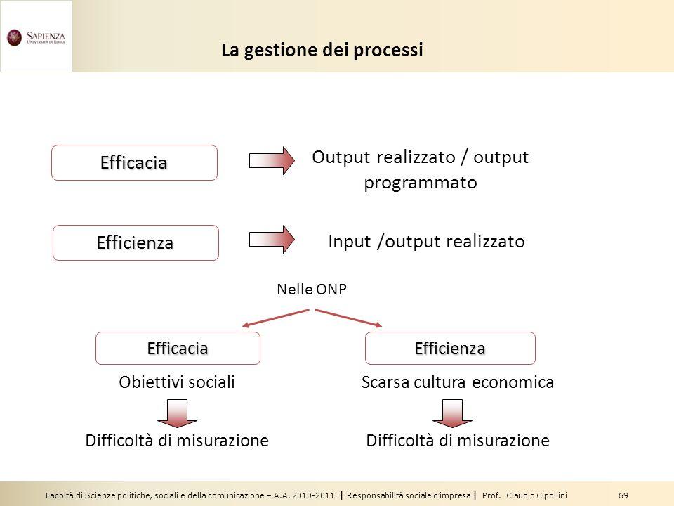 Facoltà di Scienze politiche, sociali e della comunicazione – A.A. 2010-2011 | Responsabilità sociale dimpresa | Prof. Claudio Cipollini 69 La gestion