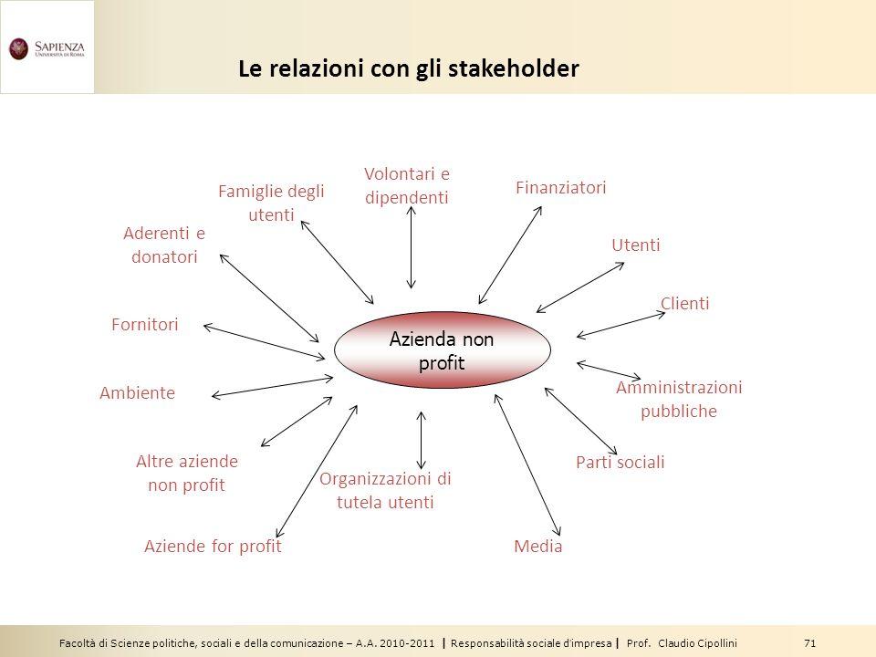 Facoltà di Scienze politiche, sociali e della comunicazione – A.A. 2010-2011 | Responsabilità sociale dimpresa | Prof. Claudio Cipollini 71 Le relazio