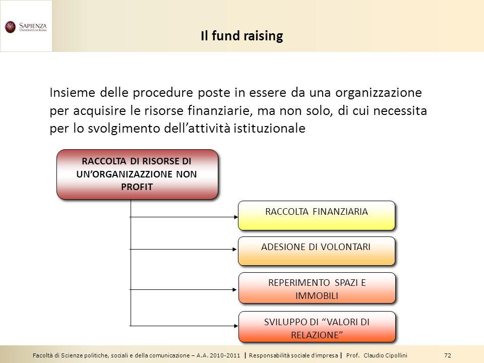 Facoltà di Scienze politiche, sociali e della comunicazione – A.A. 2010-2011 | Responsabilità sociale dimpresa | Prof. Claudio Cipollini 72 Il fund ra