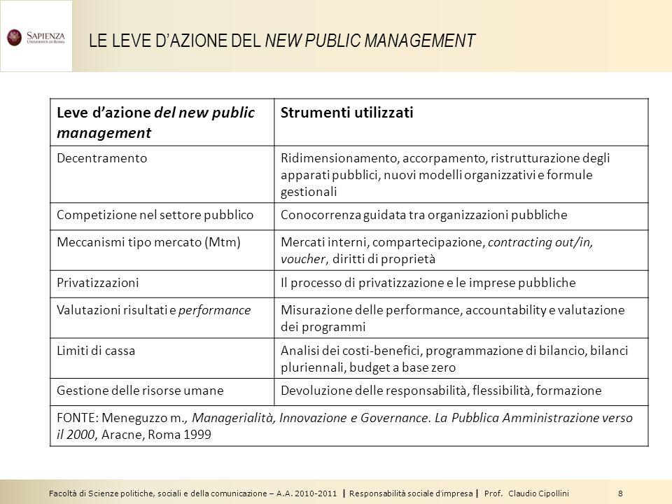 Facoltà di Scienze politiche, sociali e della comunicazione – A.A. 2010-2011 | Responsabilità sociale dimpresa | Prof. Claudio Cipollini 8 LE LEVE DAZ