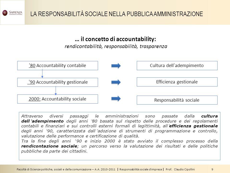 Facoltà di Scienze politiche, sociali e della comunicazione – A.A. 2010-2011 | Responsabilità sociale dimpresa | Prof. Claudio Cipollini 9 … il concet