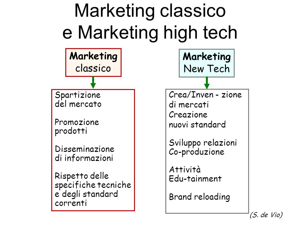 Marketing classico e Marketing high tech (S.