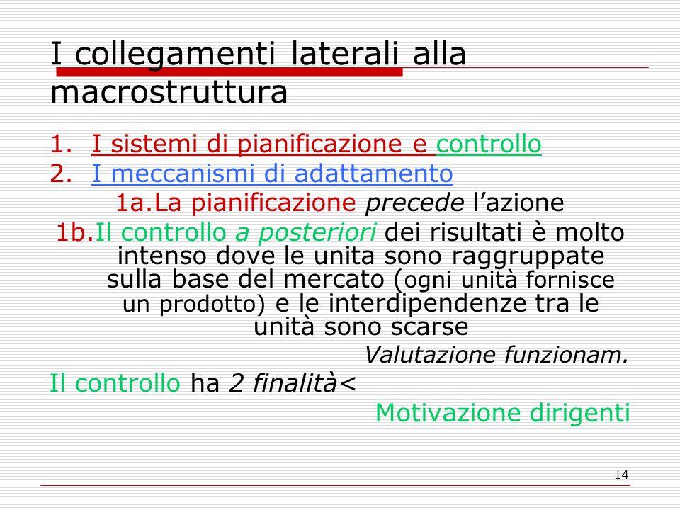 14 I collegamenti laterali alla macrostruttura 1.I sistemi di pianificazione e controllo 2.I meccanismi di adattamento 1a.La pianificazione precede la