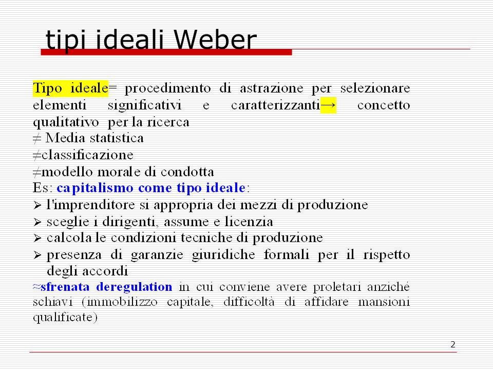 2 tipi ideali Weber