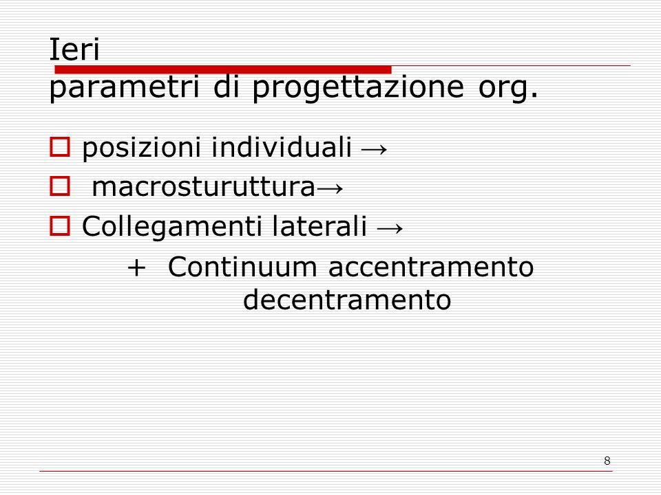 8 Ieri parametri di progettazione org. posizioni individuali macrosturuttura Collegamenti laterali + Continuum accentramento decentramento