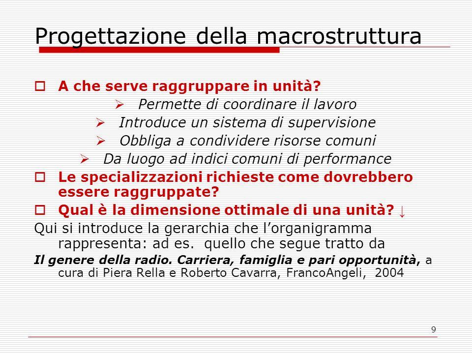 9 Progettazione della macrostruttura A che serve raggruppare in unità? Permette di coordinare il lavoro Introduce un sistema di supervisione Obbliga a