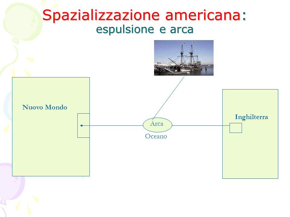 Spazializzazione americana: espulsione e arca Inghilterra Nuovo Mondo Oceano Arca