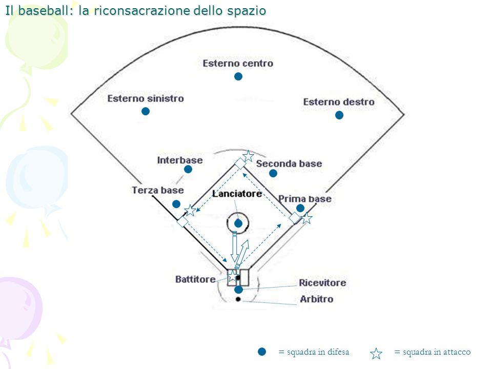 = squadra in difesa= squadra in attacco Il baseball: la riconsacrazione dello spazio
