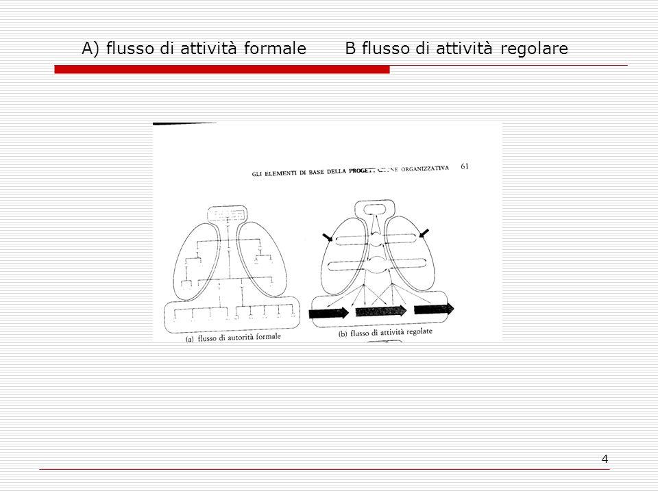 4 A) flusso di attività formaleB flusso di attività regolare