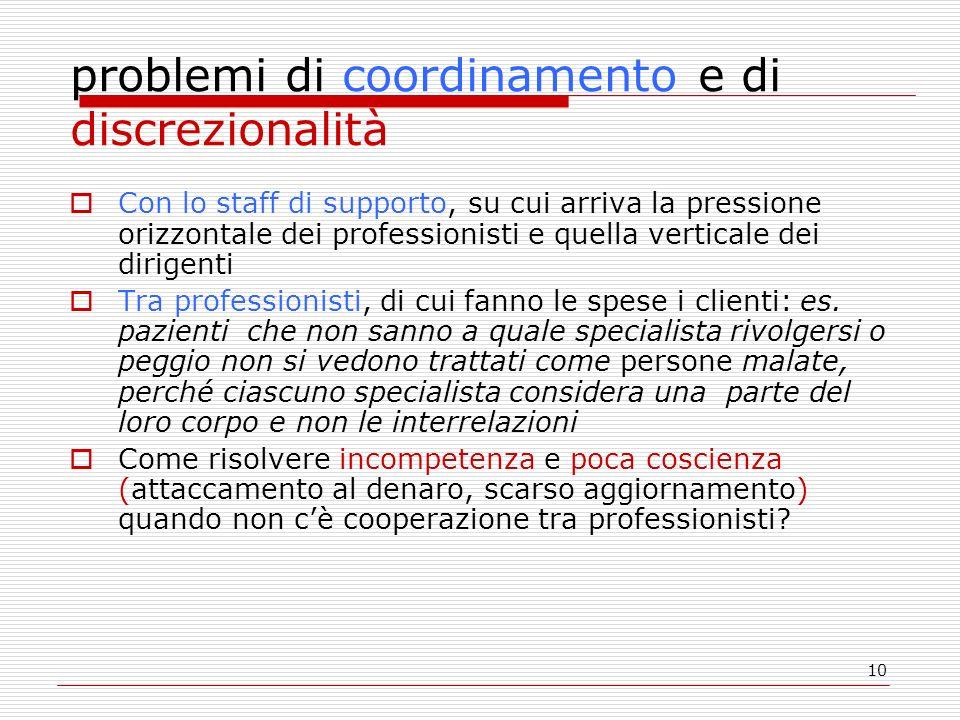 10 problemi di coordinamento e di discrezionalità Con lo staff di supporto, su cui arriva la pressione orizzontale dei professionisti e quella verticale dei dirigenti Tra professionisti, di cui fanno le spese i clienti: es.