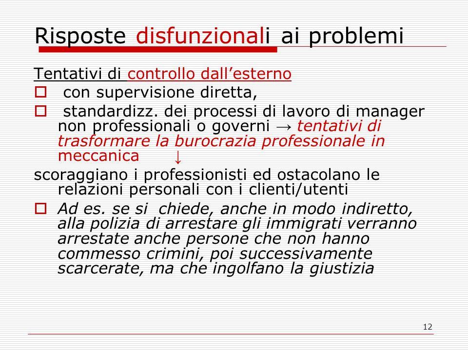12 Risposte disfunzionali ai problemi Tentativi di controllo dallesterno con supervisione diretta, standardizz.