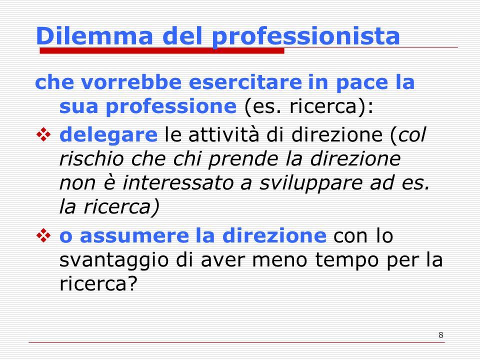 8 Dilemma del professionista che vorrebbe esercitare in pace la sua professione (es.