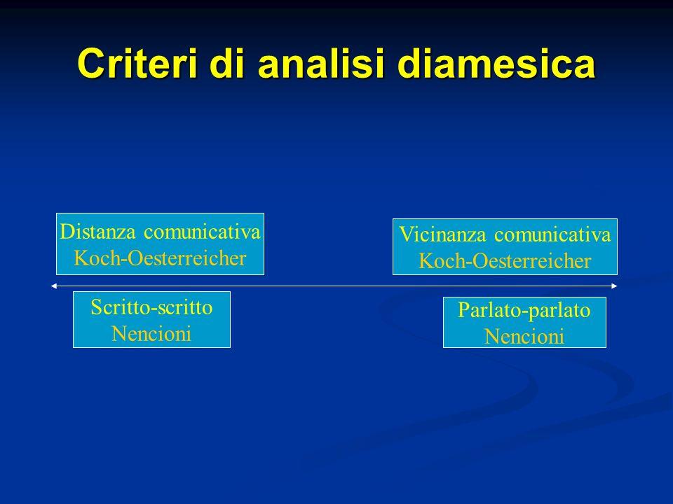 Criteri di analisi diamesica Distanza comunicativa Koch-Oesterreicher Vicinanza comunicativa Koch-Oesterreicher Scritto-scritto Nencioni Parlato-parlato Nencioni