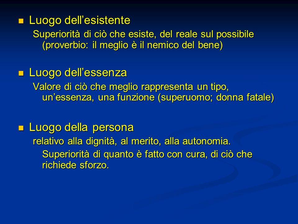 Luogo dellesistente Luogo dellesistente Superiorità di ciò che esiste, del reale sul possibile (proverbio: il meglio è il nemico del bene) Luogo delle