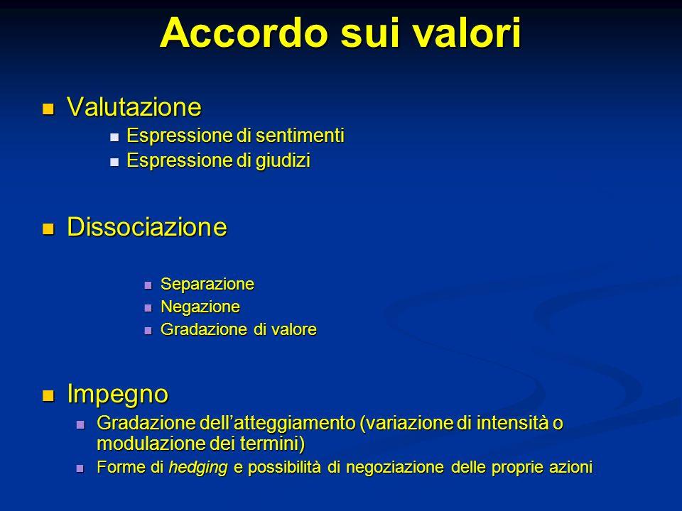 Accordo sui valori Valutazione Valutazione Espressione di sentimenti Espressione di sentimenti Espressione di giudizi Espressione di giudizi Dissociaz