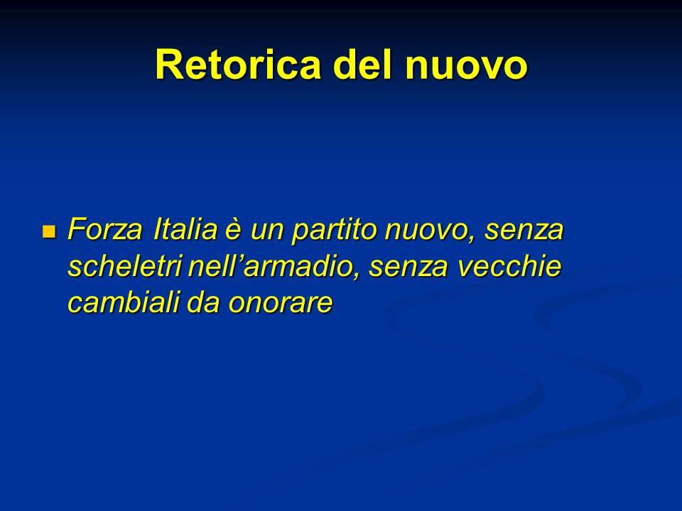 Retorica del nuovo Forza Italia è un partito nuovo, senza scheletri nellarmadio, senza vecchie cambiali da onorare Forza Italia è un partito nuovo, se