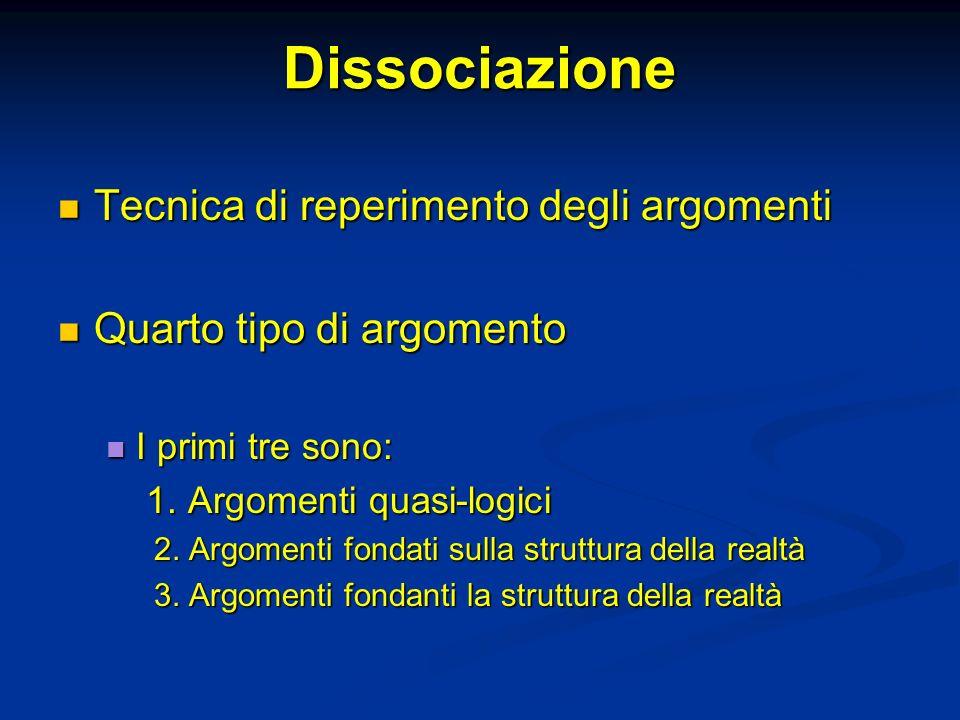Dissociazione Tecnica di reperimento degli argomenti Tecnica di reperimento degli argomenti Quarto tipo di argomento Quarto tipo di argomento I primi