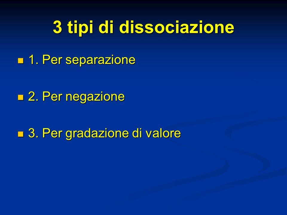 3 tipi di dissociazione 1. Per separazione 1. Per separazione 2. Per negazione 2. Per negazione 3. Per gradazione di valore 3. Per gradazione di valor